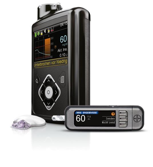 640 G System@Medtronic